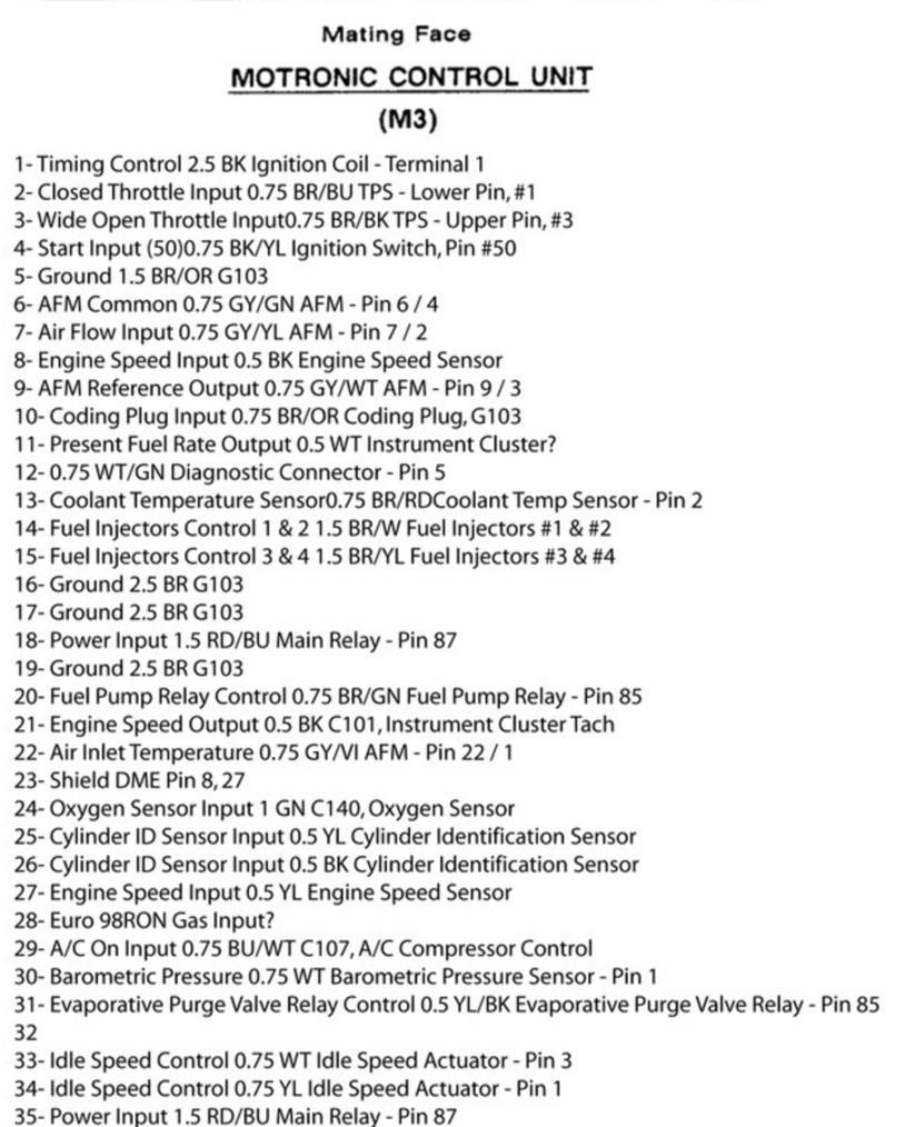Click image for larger version Name: e30 m3 ecu.PNG Views: 1 Size